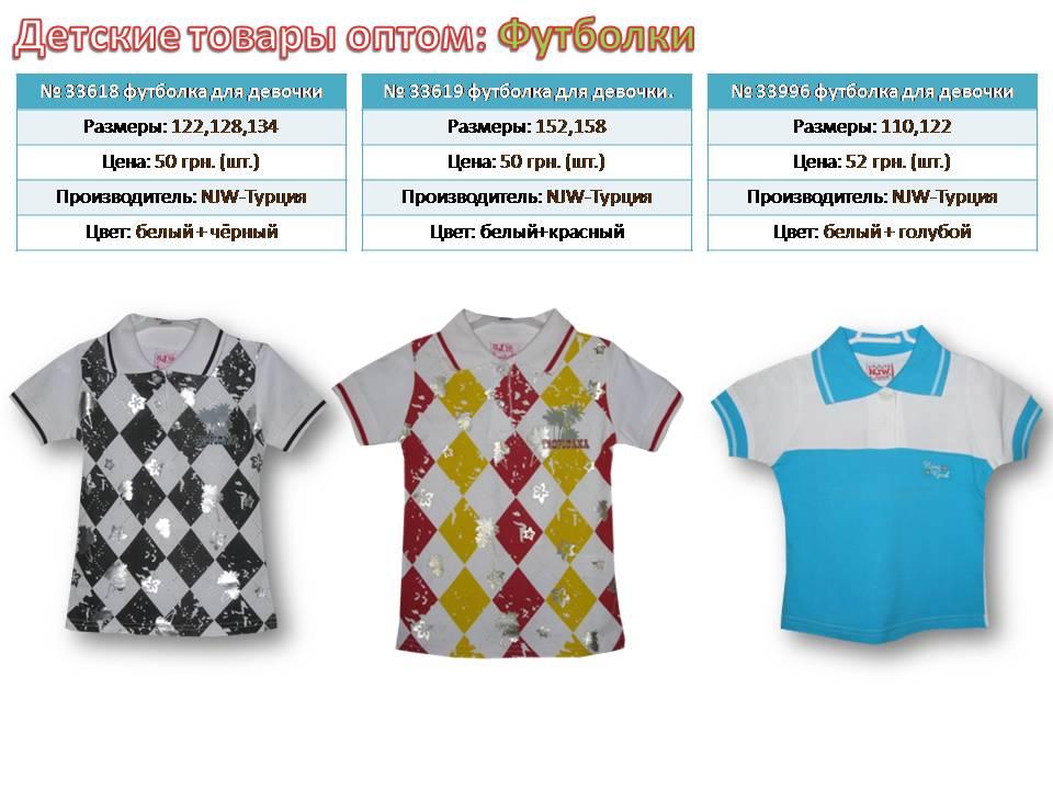 Детская Одежда Оптом От Производителя Новосибирск